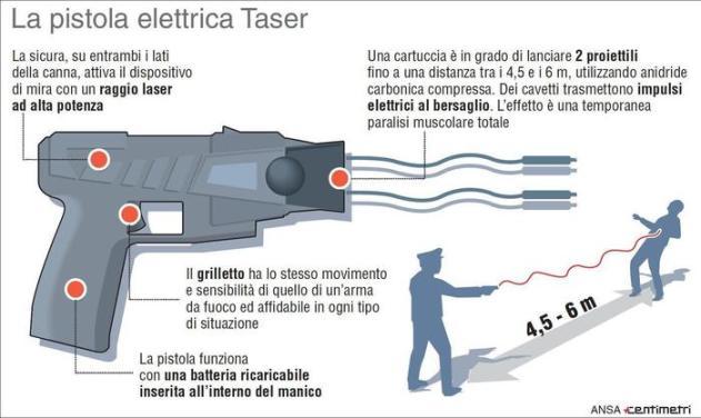 Vaticano: arrivano i taser in dotazione a Gendarmeria