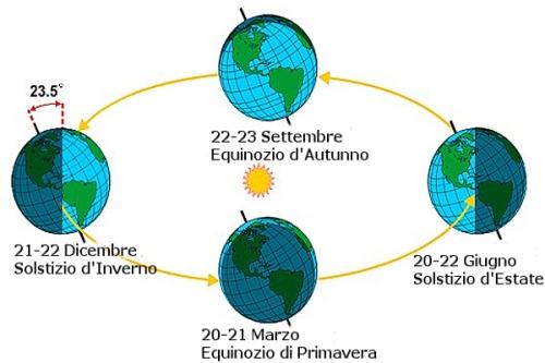 SOLSTIZIO-INVERNO-2017-1