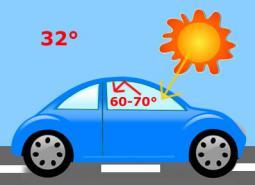 gli-effetti-causati-dal-sole-su-un-auto-chiusa-3bmeteo-60004